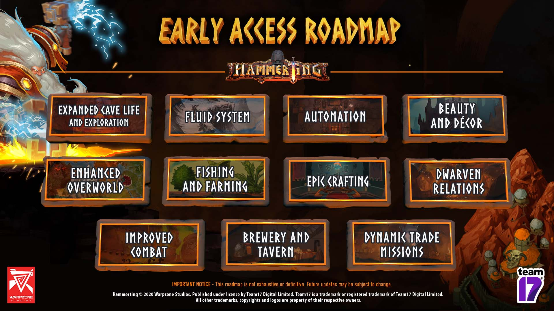 The Early Access Roadmap